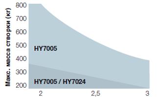 hyppo_diagramma