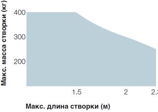 x_metrokit_diagramma